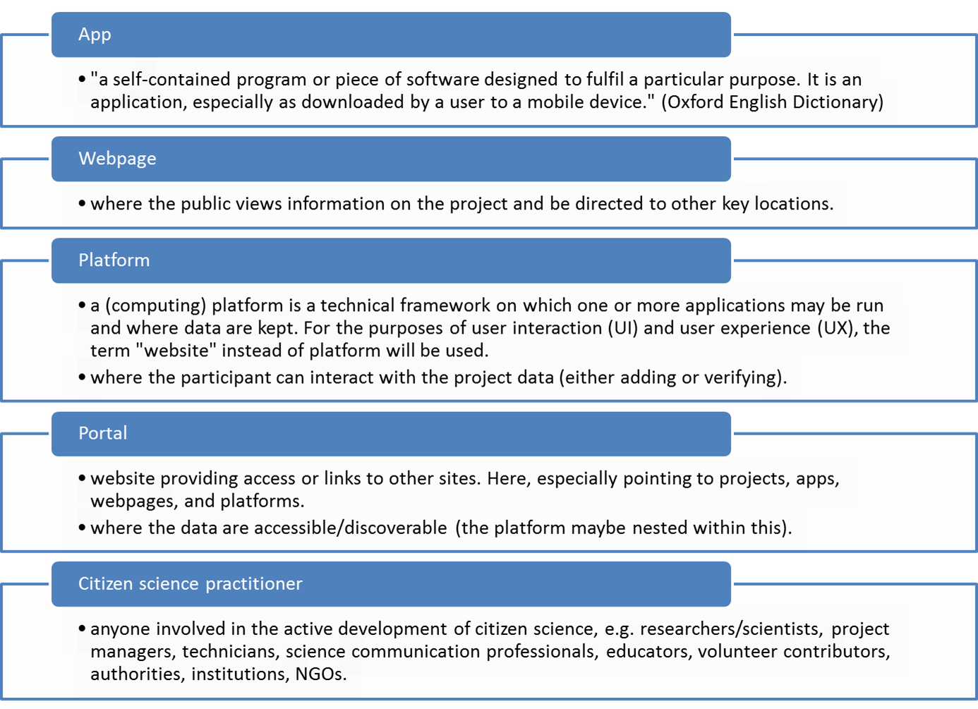 Defining principles for mobile apps and platforms