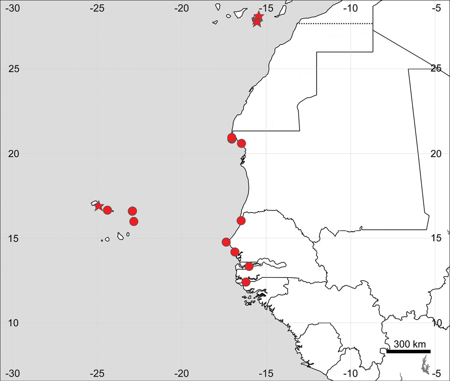 Diagnostics, taxonomy, nomenclature and distribution of perennial