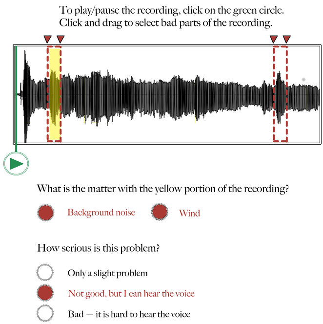 Crowdsourcing voice editing and quality assessment of data collected